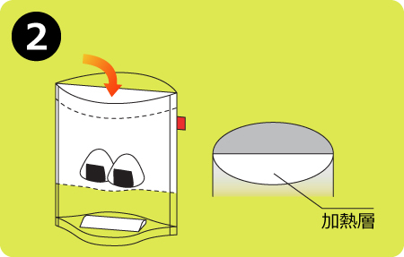 HOT PLUS ホットプラス マルチウオームバッグセット